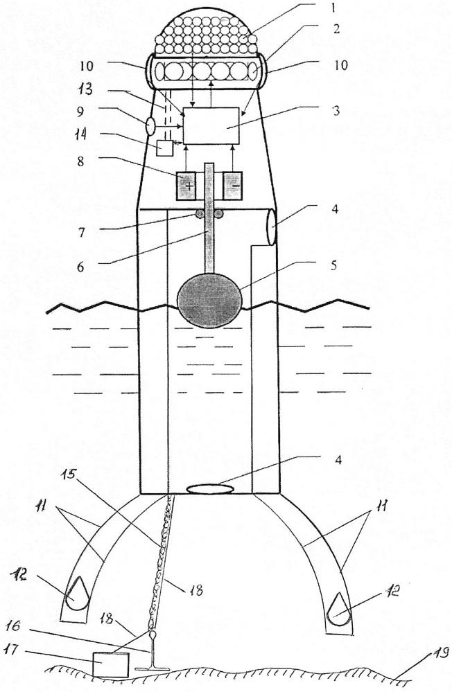 Навигационный буй с комплексной энергоустановкой