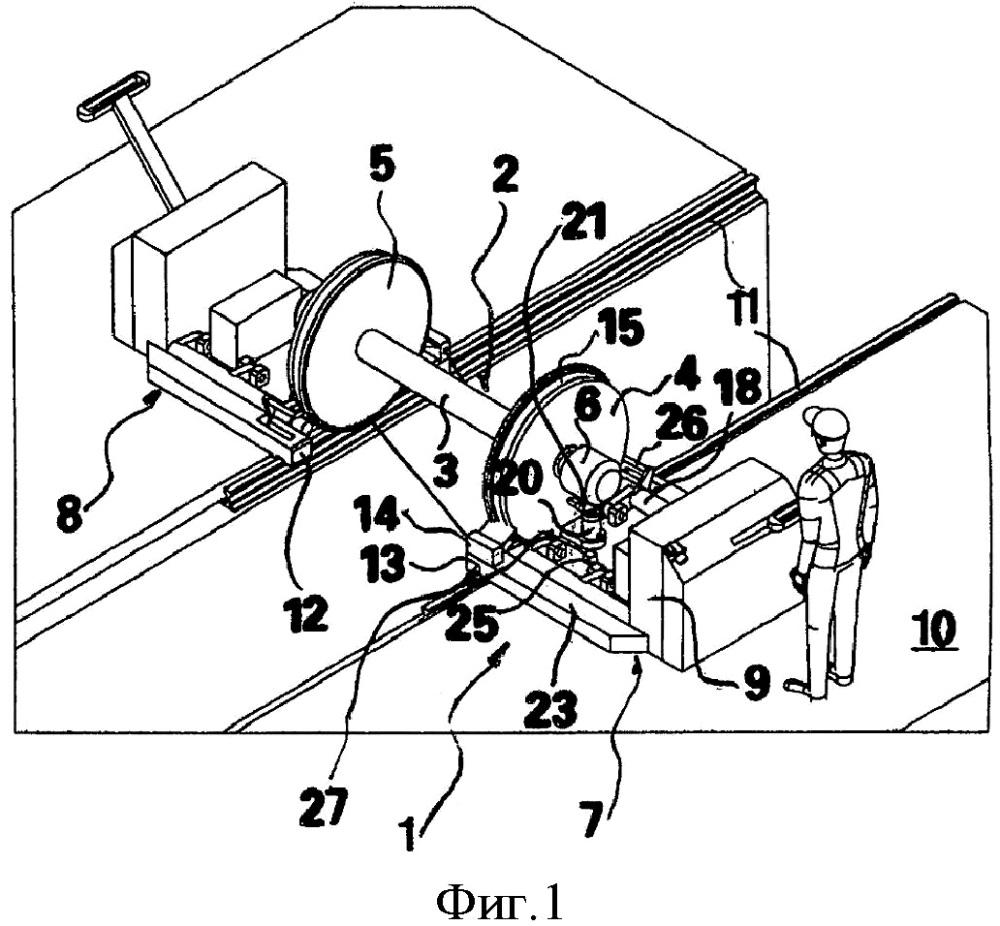 Устройство для измерения колесных пар рельсовых транспортных средств