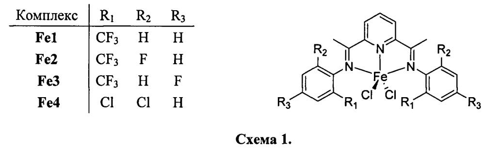 Способ получения производных 2,6-бис[1-(фенилимино)этил]пиридина с электроноакцепторными заместителями
