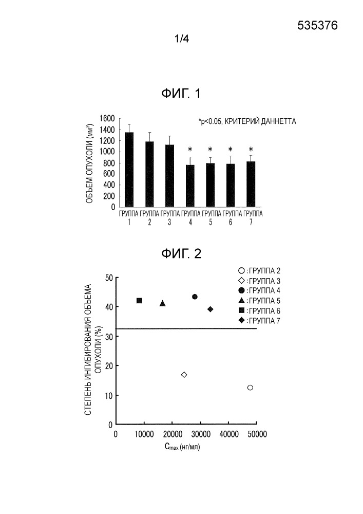 Способ и устройство для прогнозирования эффективной дозы или восприимчивости к 5-гидрокси-1н-имидазол-4-карбоксамиду, способ определения количества ксантозинмонофосфата, а также средство и способ для лечения миелодиспластического синдрома