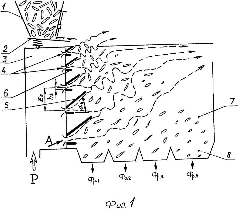 Способ сепарации сыпучей смеси в текучей среде и устройство для его реализации