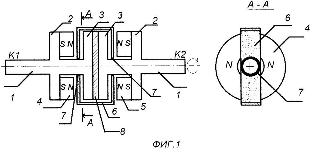 Униполярная машина постоянного тока с осевыми контактами