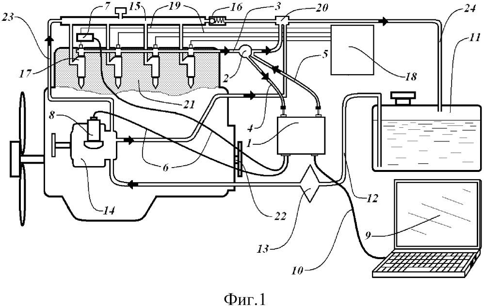 Способ испытания приборов высокого давления топливной системы дизеля на работающем двигателе и устройство для его осуществления