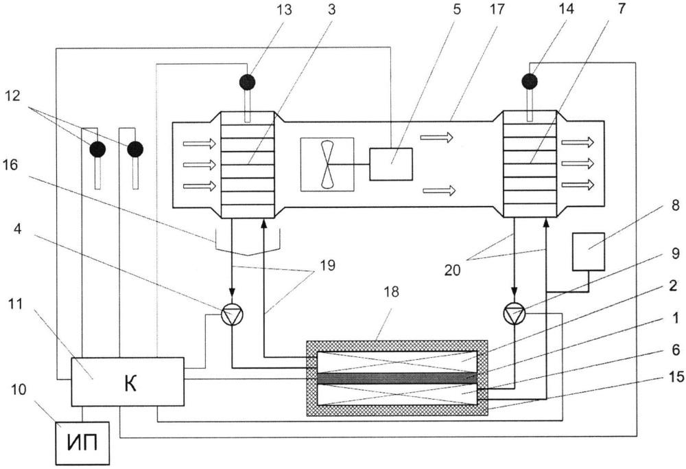Термоэлектрическая установка осушения воздуха помещений сельскохозяйственного назначения