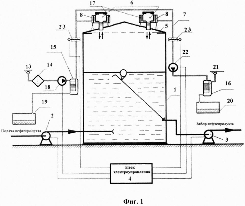 Дыхательная система резервуара для легкоиспаряющихся жидкостей