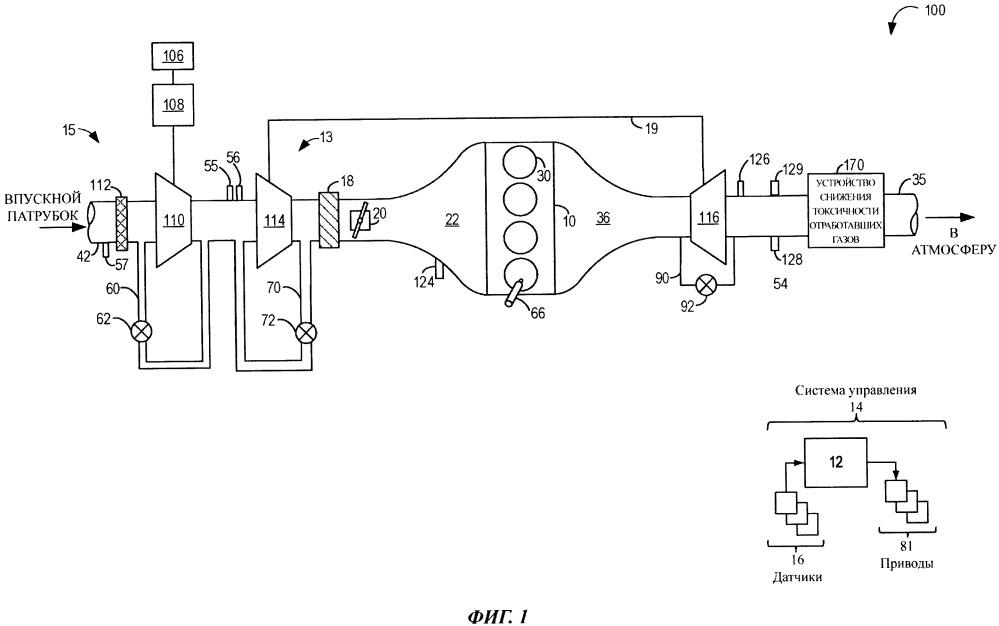 Способ (варианты) управления давлением наддува в двигателе и система двигателя