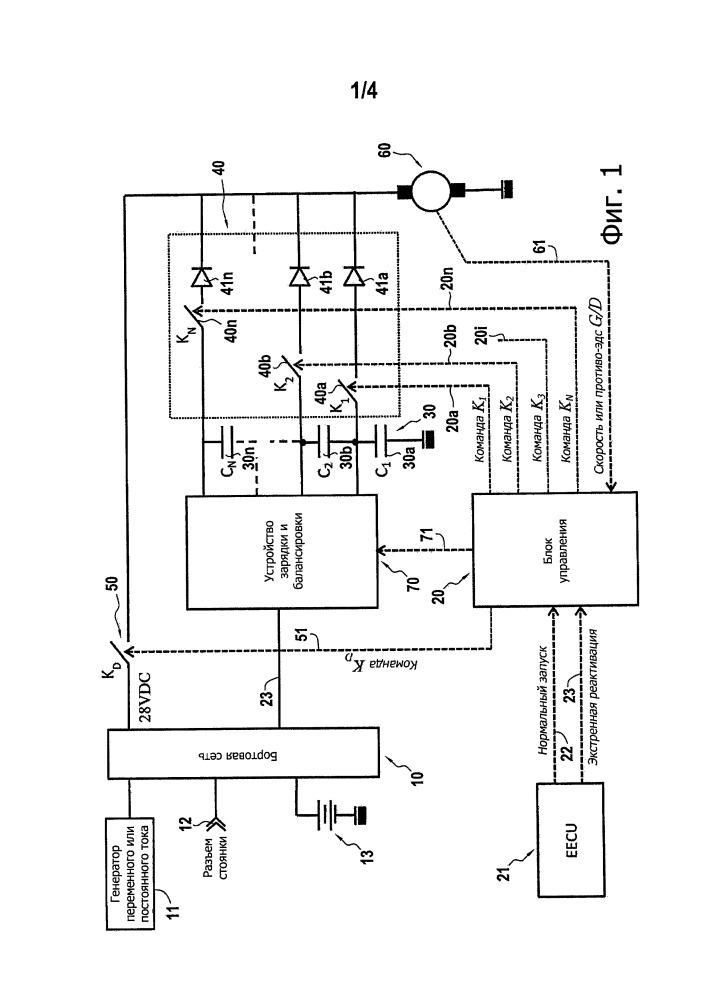 Способ и система быстрой реактивации газотурбинного двигателя