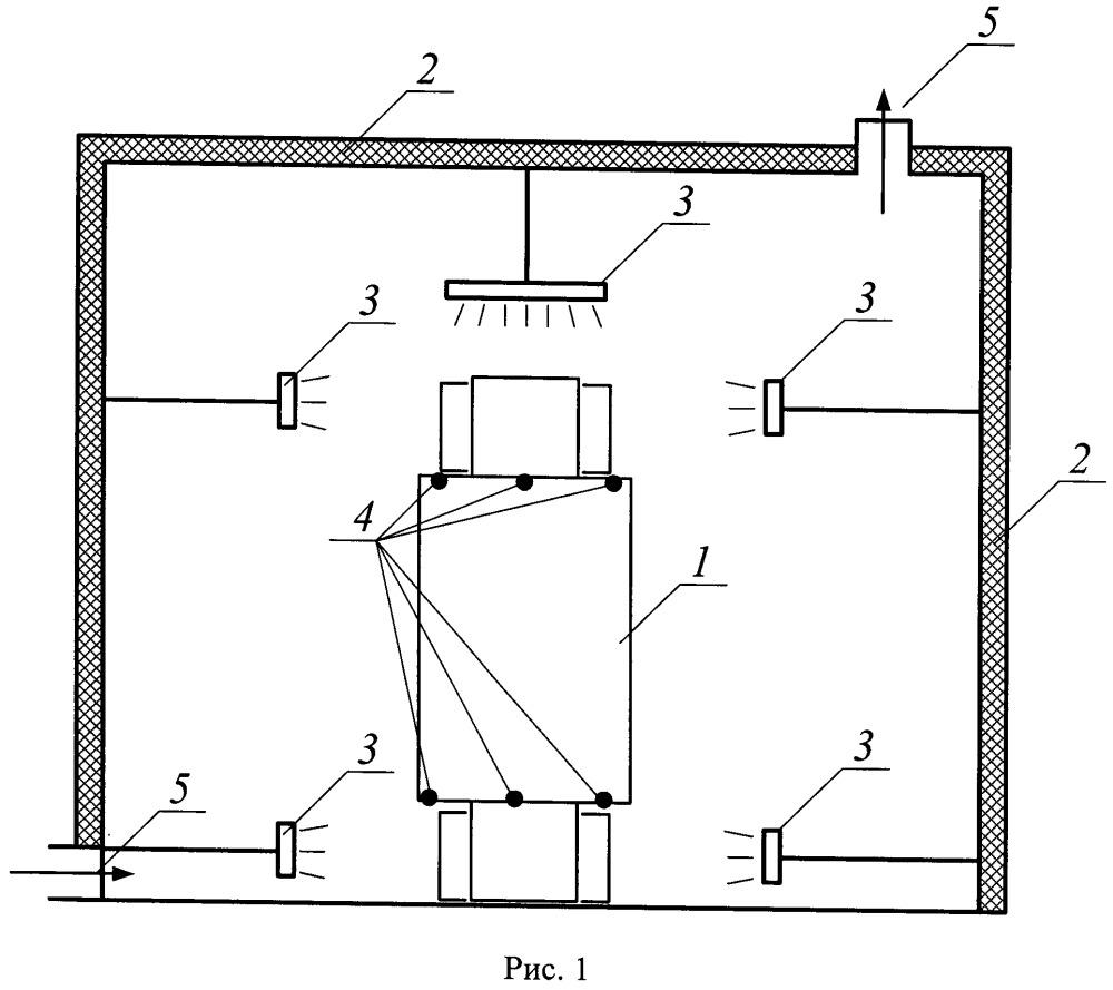 Способ ускоренного нагрева частей тяговых трансформаторов с большой тепловой инерцией