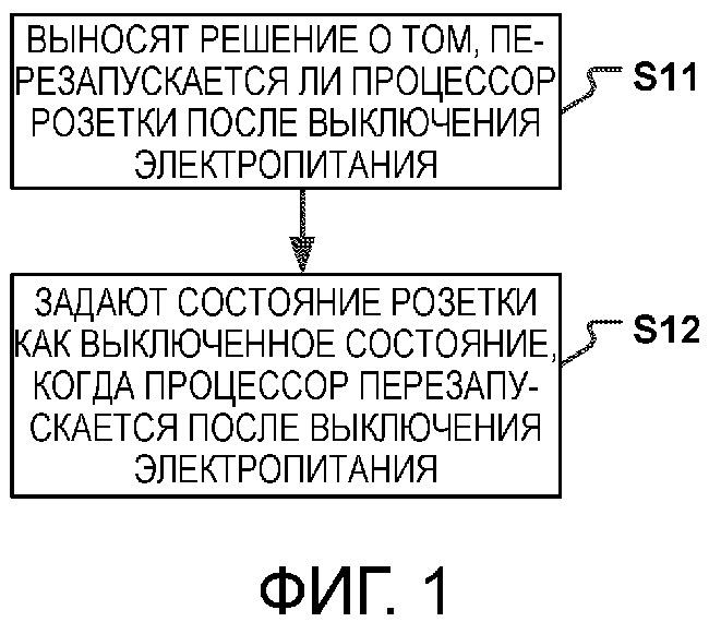 Способ и устройство включения или выключения розетки