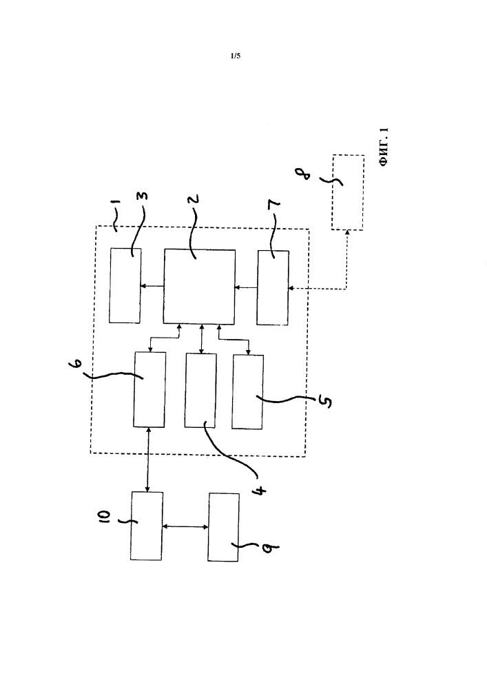 Способ и аппарат для мониторирования характеристик в сочетании с режимом непрерывного измерения уровня гликемии и компьютерный программный продукт