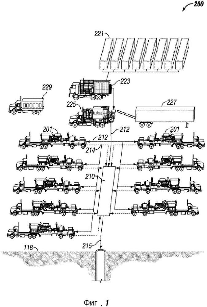 Система и способ обработки подземного пласта