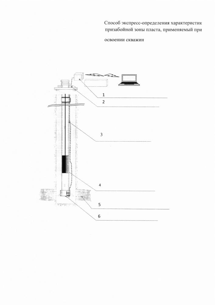 Способ экспресс-определения характеристик призабойной зоны пласта, применяемый при освоении скважины