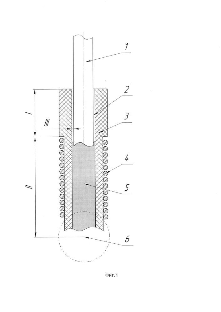 Способ литья расплава металла, полученного плавлением твердого металлического стержня посредством индукционного нагрева