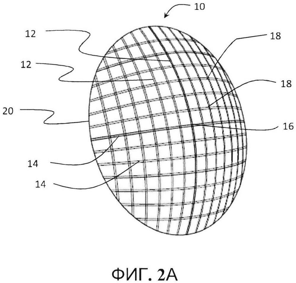 Разрезные ленты и профили усиления естественной траектории для сферических или приближенных к сферическим композитных герметических перегородок