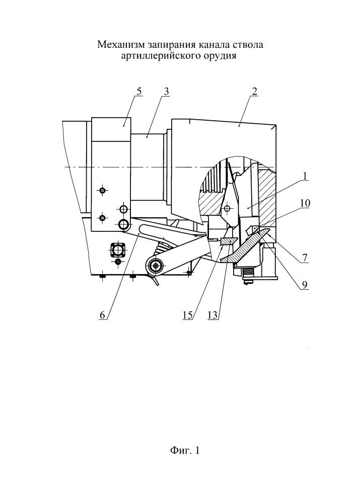 Механизм запирания канала ствола артиллерийского орудия