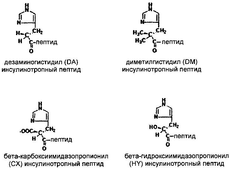Производное инсулинотропного пептида с модифицированным n-концевым зарядом