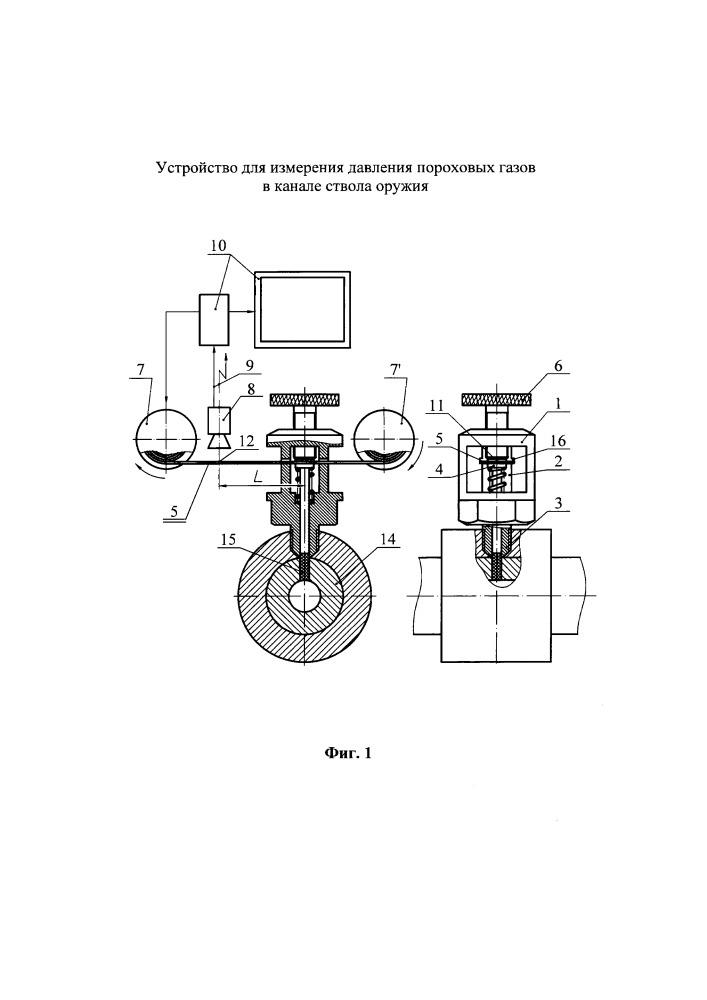 Устройство для измерения давления пороховых газов в канале ствола оружия