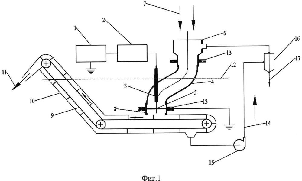 Электрогидравлическая установка