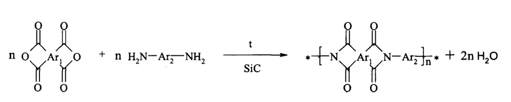 Способ получения полиимидного композиционного материала, наполненного наноструктурированным карбидом кремния с модифицированной поверхностью