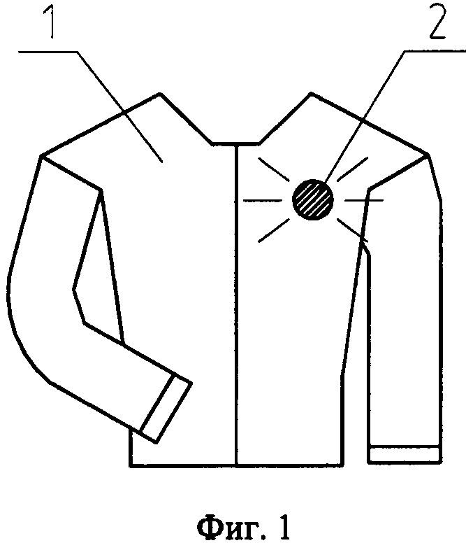 Устройство для контроля температуры под одеждой