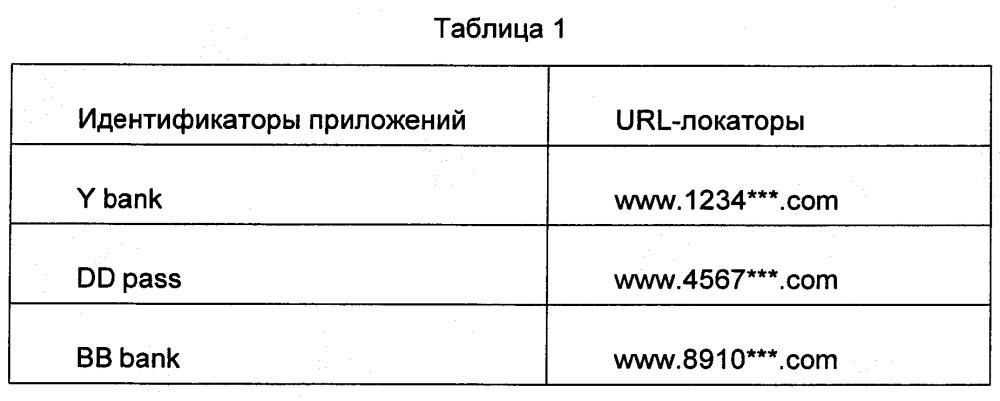 Способ и устройство для получения удостоверяющего документа