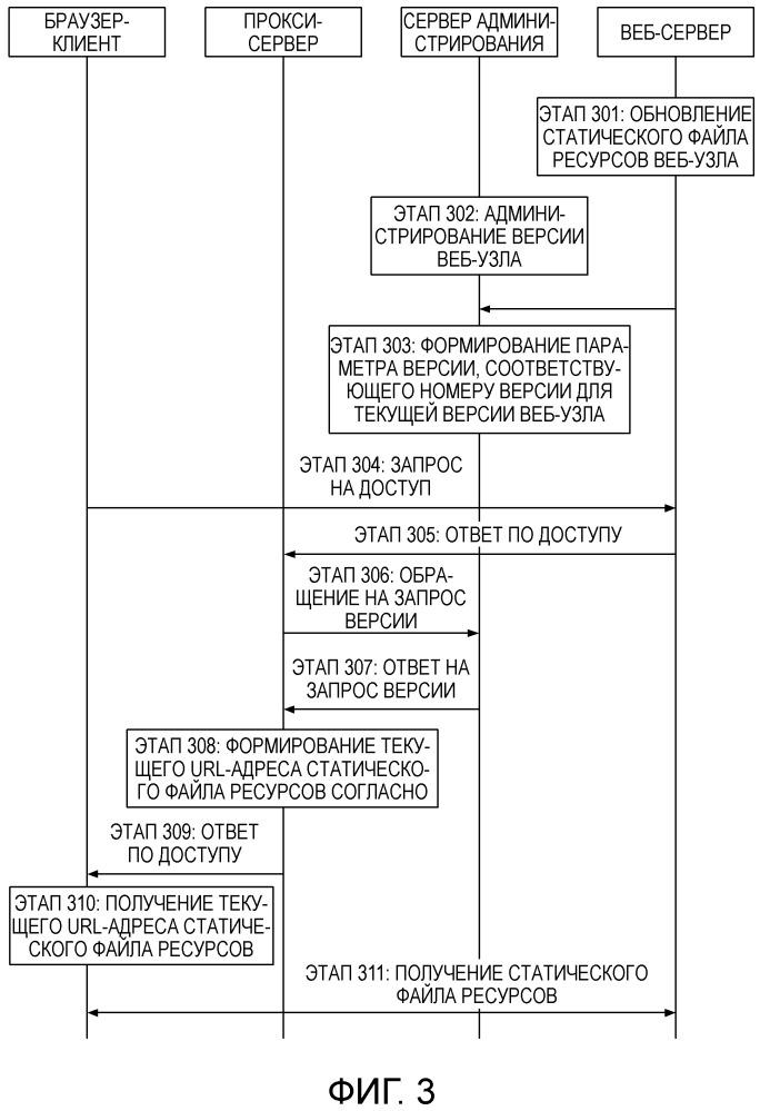 Способ доступа к веб-узлам, устройство и система веб-узла