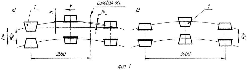 Способ стабилизации динамики движения многоосных тележек