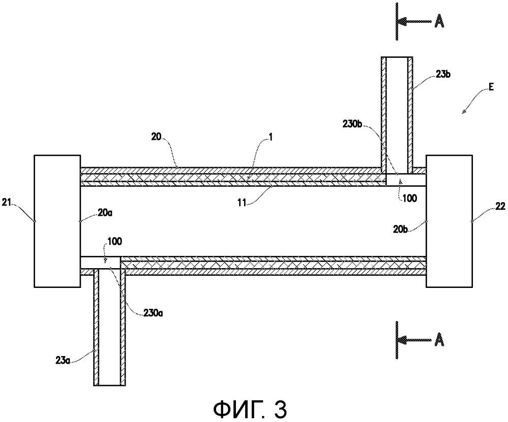 Измерительная емкость для прибора для измерения методом спектрометрии