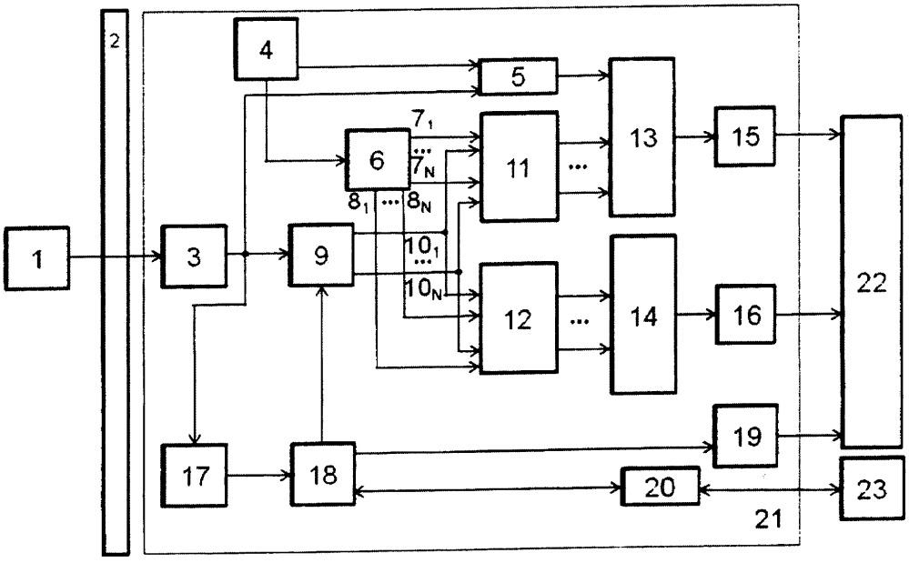 Устройство для защиты ядерного реактора по превышению мощности