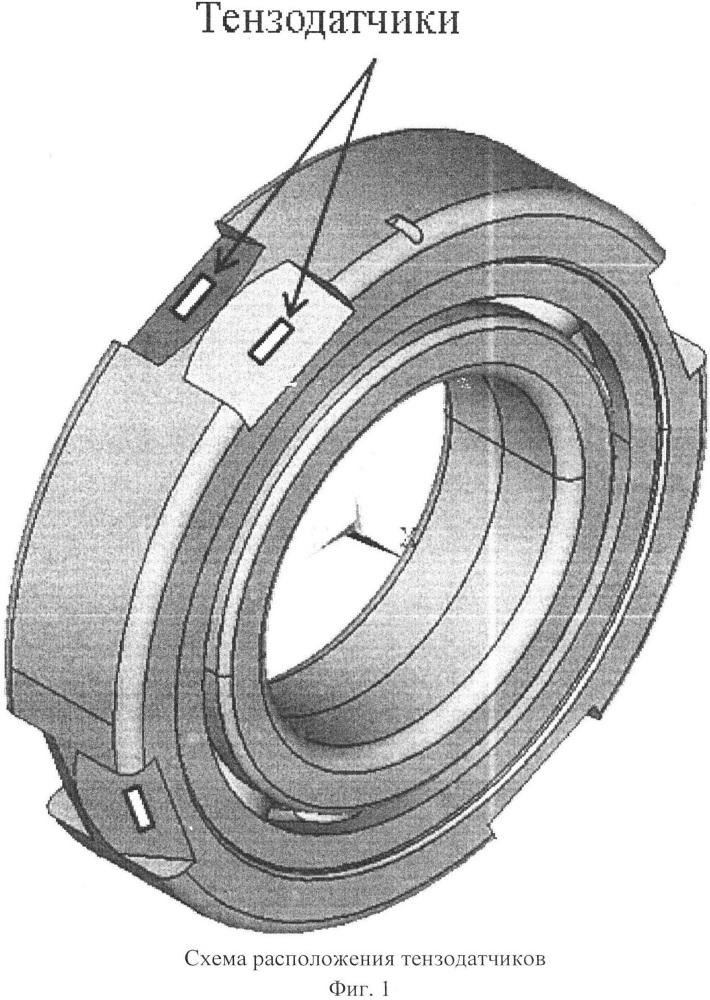 Способ измерения сил, действующих на подшипник качения при статическом и динамическом нагружении с использованием тензодатчиков сопротивления