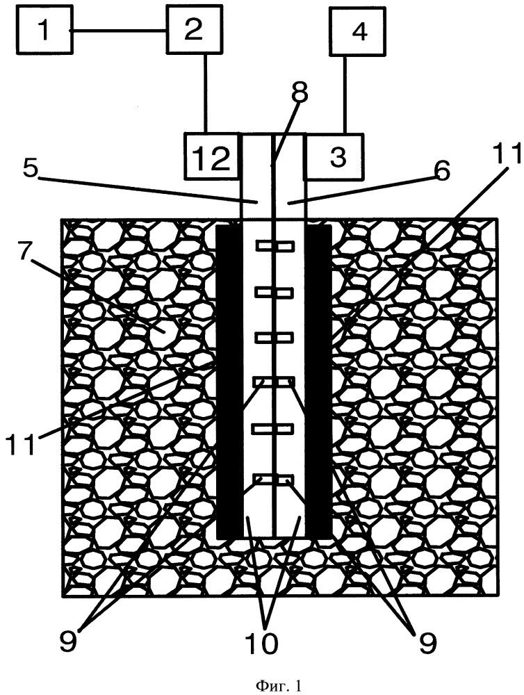 Виброщуп контроля плотности грунта морского дна