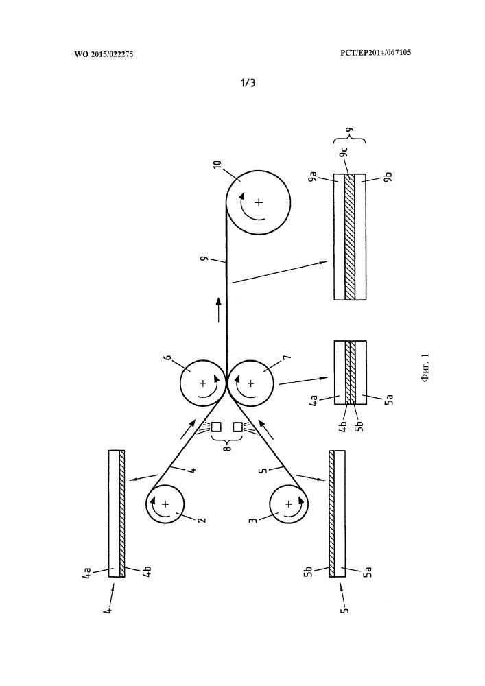 Способ и устройство для изготовления композиционного материала