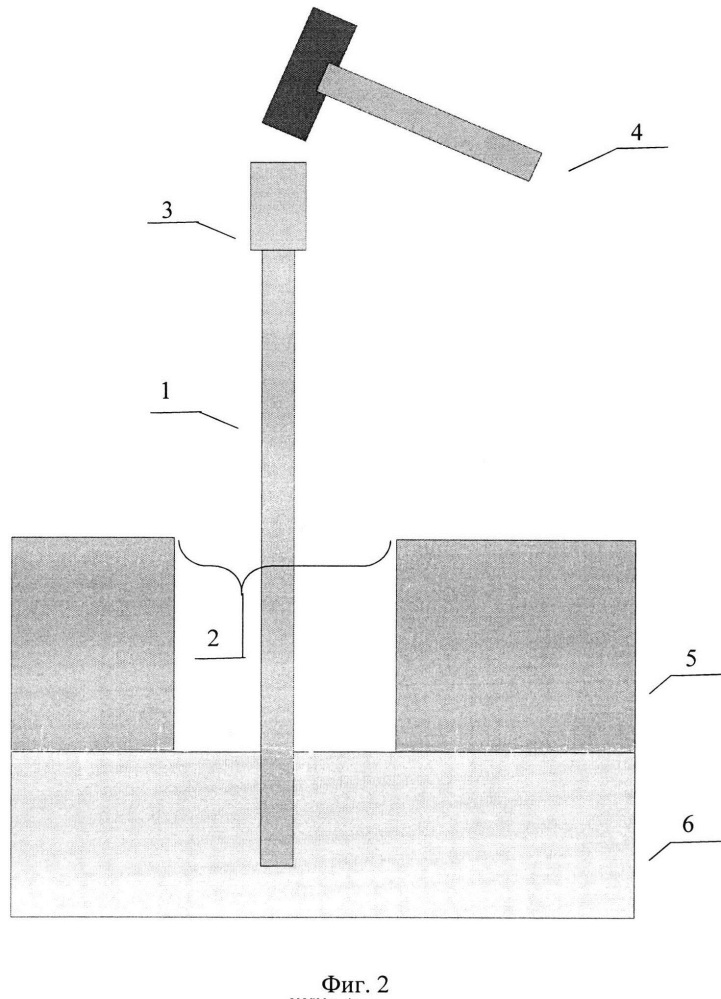 Способ ручного бурения мерзлых горизонтов в почвах и верхнем слое многолетнемерзлых пород с одновременным отбором ненарушенных проб почвогрунтов