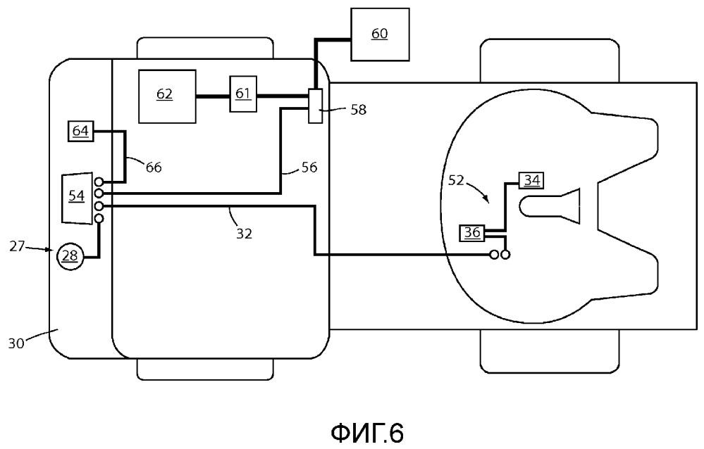 Система управления безопасностью седельно-сцепного устройства