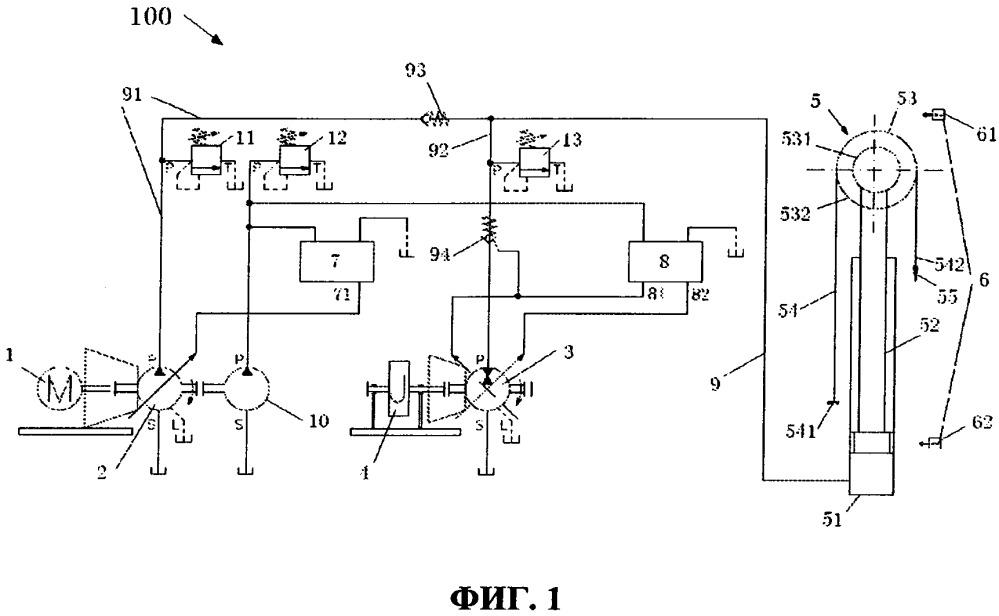 Устройство гидропривода гидравлической насосной установки и соответствующая гидравлическая насосная установка