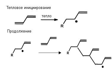 Промывное масло, предназначенное для использования в качестве средства против образования отложений в газовых компрессорах