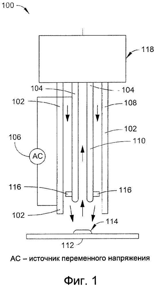 Концентрический источник ионизации поверхностной ионизации для проведения химической ионизации при атмосферном давлении (хиад), ионопровод и способ их применения