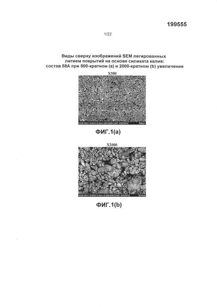 Свободные от хрома керамические составы на основе силиката