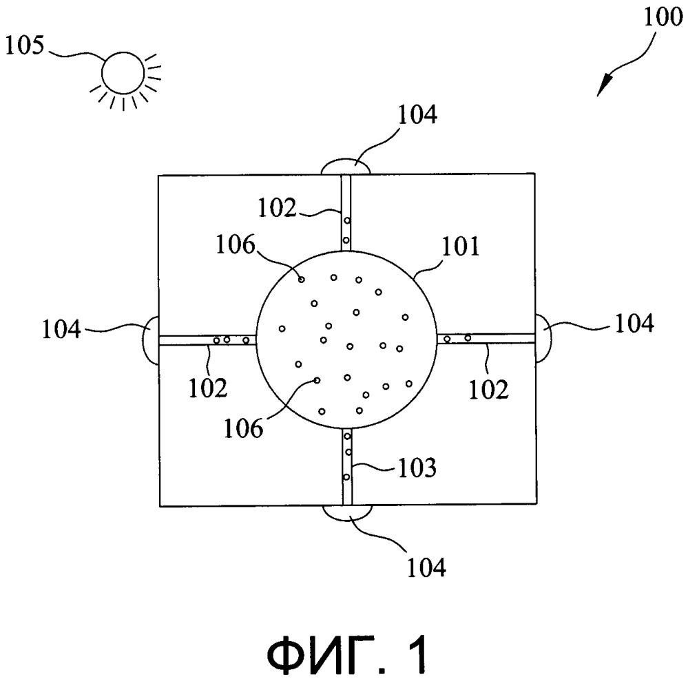 Устройство для осуществления фотосинтеза с микрофлюидной камерой для осуществления фотосинтеза в указанной камере и способ осуществления фотосинтеза