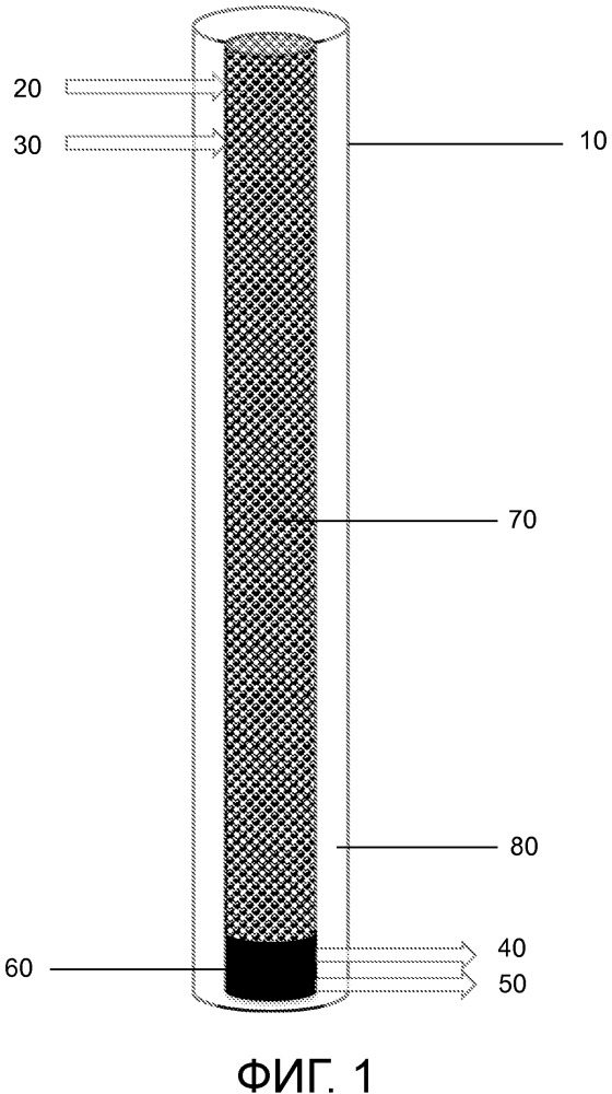 Биореактор и способ ферментации для получения водорода