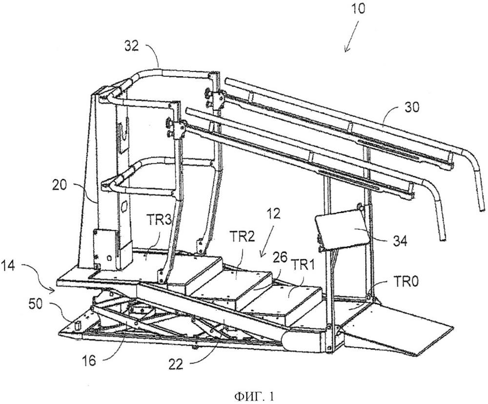 Компьютеризованный физиотерапевтический тренажер для ходьбы с имитацией перемещения по лестнице