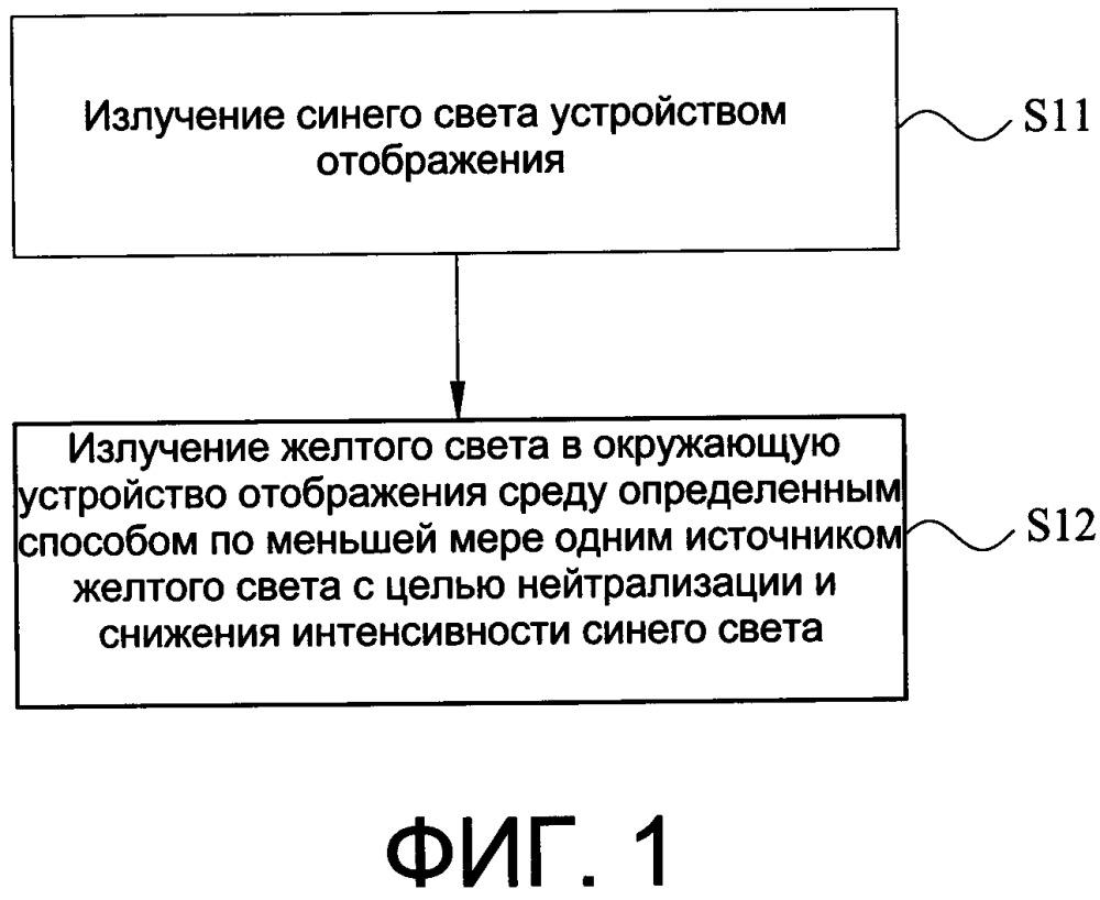 Система желтой подсветки и способ реализации желтой подсветки
