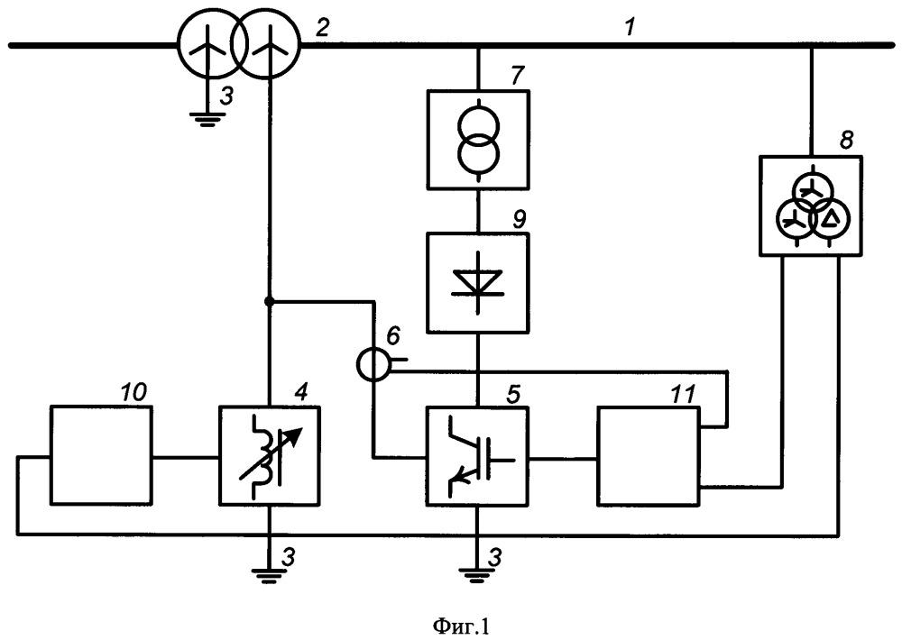 Устройство для автоматической компенсации тока однофазного замыкания на землю