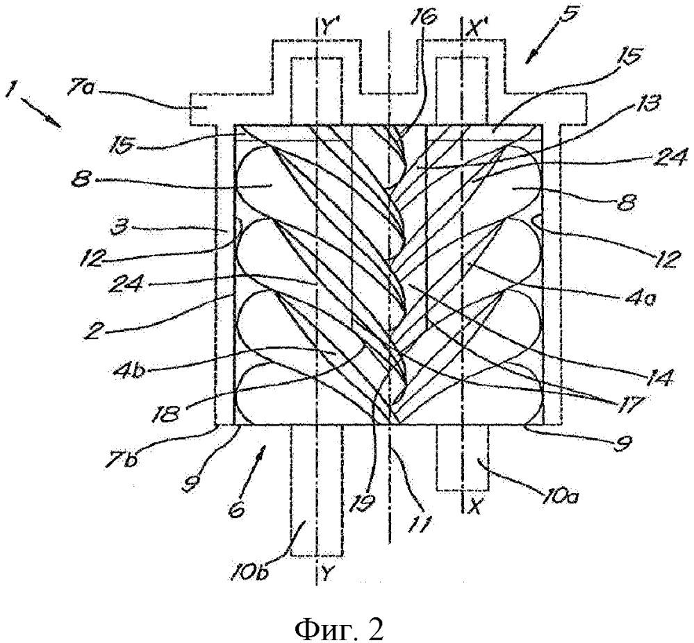 Винтовой компрессорный элемент (варианты) и винтовой компрессор