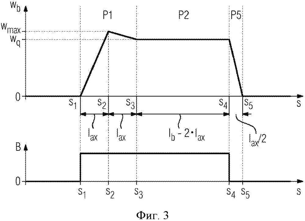 Способ эксплуатации маневровой сортировочной горки, а также устройство управления для указанной горки