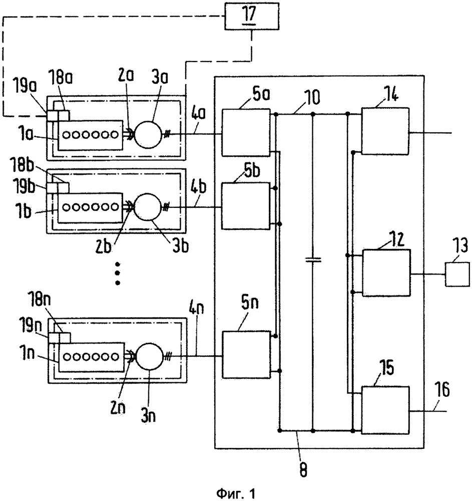 Работа системы с несколькими двигателями внутреннего сгорания и электрическими машинами для обеспечения рельсового транспортного средства электрической энергией
