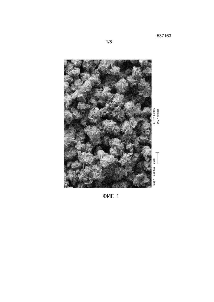 Поверхностно-реагирующий карбонат кальция для десенсибилизации зубов