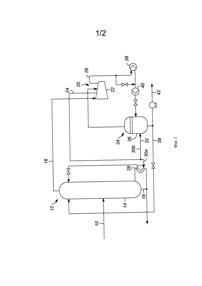 Способ рекуперации тепла от разделения углеводородов