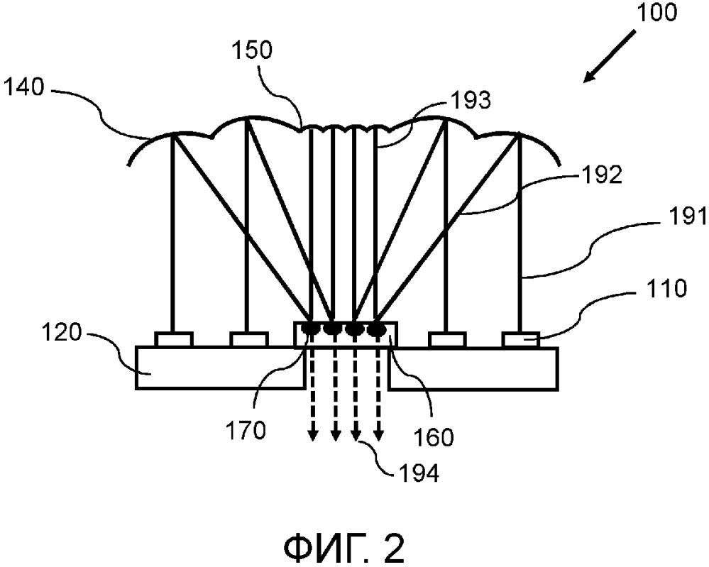 Лазерный прибор, содержащий оптически накачиваемый лазер с протяженным резонатором