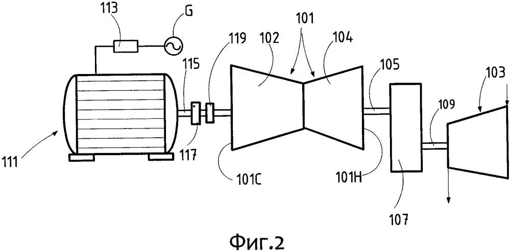 Газотурбинный двигатель в установках с механическим приводом и способы его работы